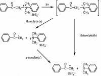 1- Phenacyl Onium Salt Photoinitiators: Synthesis, Photolysis and Applications