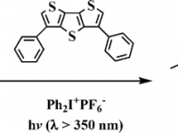 3- A Dithienothiophene Derivative as a Long-Wavelength Photosensitizer for Onium Salt Photoinitiated Cationic Polymerization
