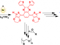19- Photoinduced Electron Transfer Reactions of Highly Conjugated Thiophenes for Initiation of Cationic Polymerization and Conjugated Polymer Formation