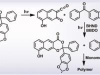 17- Naphtodioxinone-1,3-benzodioxole as Photochemically Masked One-component Type II Photoinitiator for Free Radical Polymerization