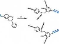 14- Synthesis, Characterization and Thermally Activated Curing of Polysulfones with Benzoxazine End Groups